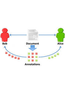 PerSaDoR: Personalized social document representation for improving web search