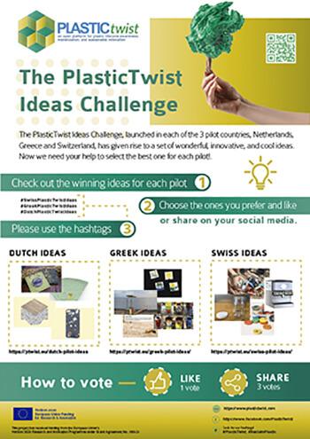 PTWIST Newsletter Issue 4